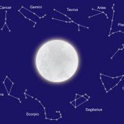 Zodiile cele mai afectate de eclipsa de lună
