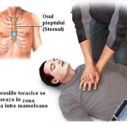 Tehnici de resuscitare la Târgu Neamţ