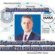 Mugur Cozmanciuc: Sprijin masiv pentru IMM-uri – credite, granturi de sprijin şi de investiţii